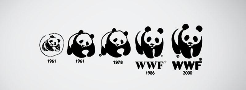 About Wwf Wwf